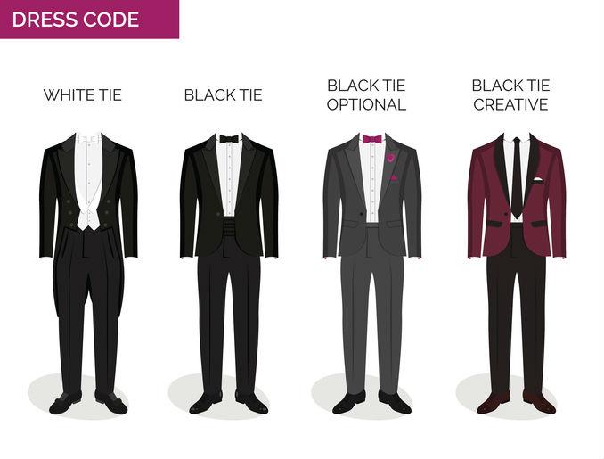 No Go Hochzeit Dress Code für Herren